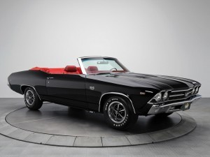 Chevrolet Camaro SS 1969 cabrio wallpaper