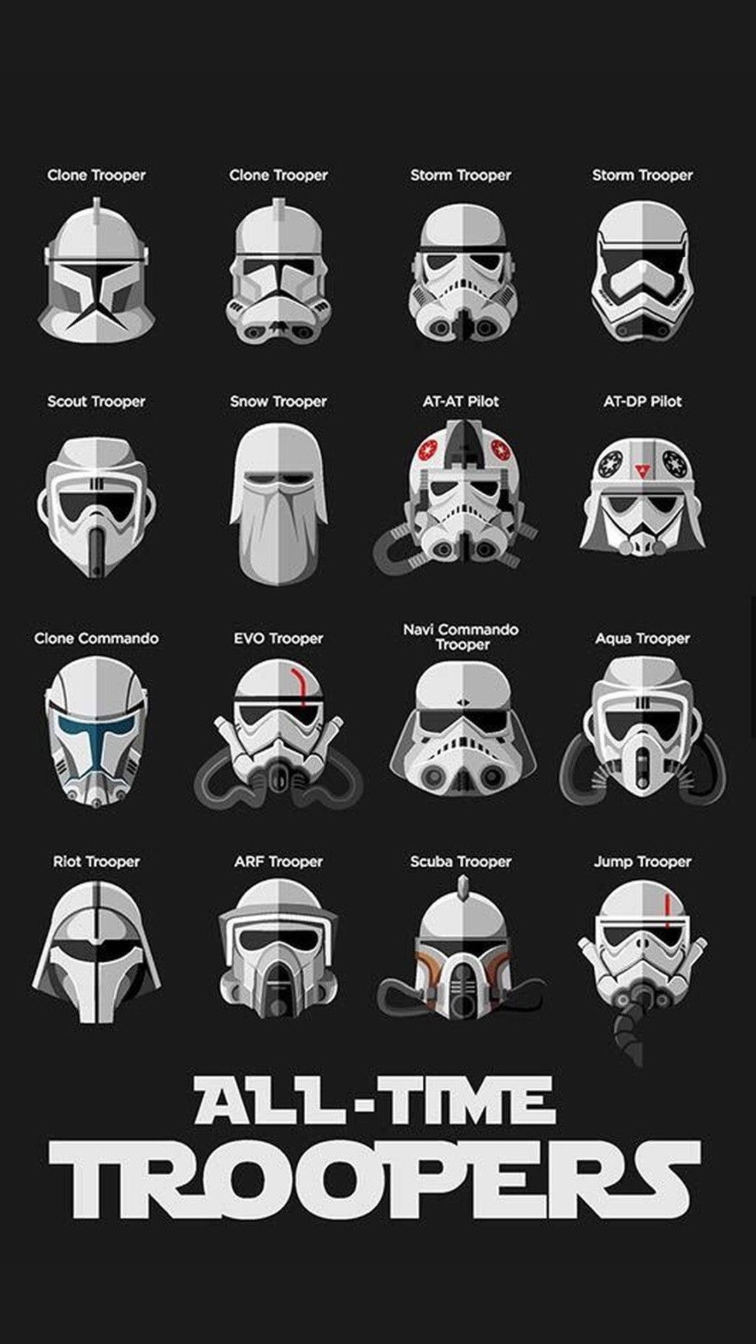 all names of Stormtrooper